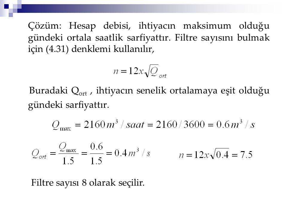 Çözüm: Hesap debisi, ihtiyacın maksimum olduğu gündeki ortala saatlik sarfiyattır. Filtre sayısını bulmak için (4.31) denklemi kullanılır, Buradaki Q
