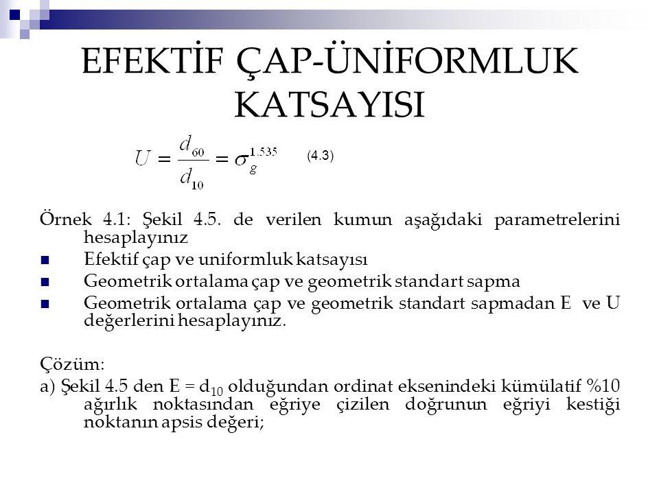 EFEKTİF ÇAP-ÜNİFORMLUK KATSAYISI (4.3) Örnek 4.1: Şekil 4.5. de verilen kumun aşağıdaki parametrelerini hesaplayınız Efektif çap ve uniformluk katsayı