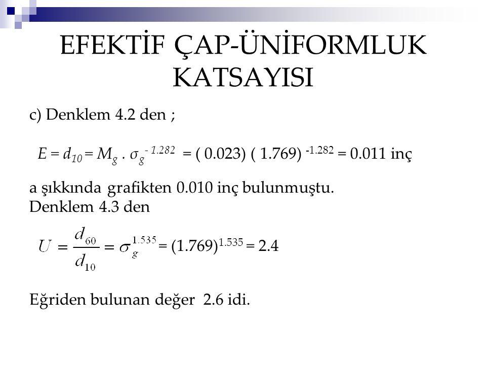 EFEKTİF ÇAP-ÜNİFORMLUK KATSAYISI c) Denklem 4.2 den ; E = d 10 = M g. σ g - 1.282 = ( 0.023) ( 1.769) -1.282 = 0.011 inç a şıkkında grafikten 0.010 in