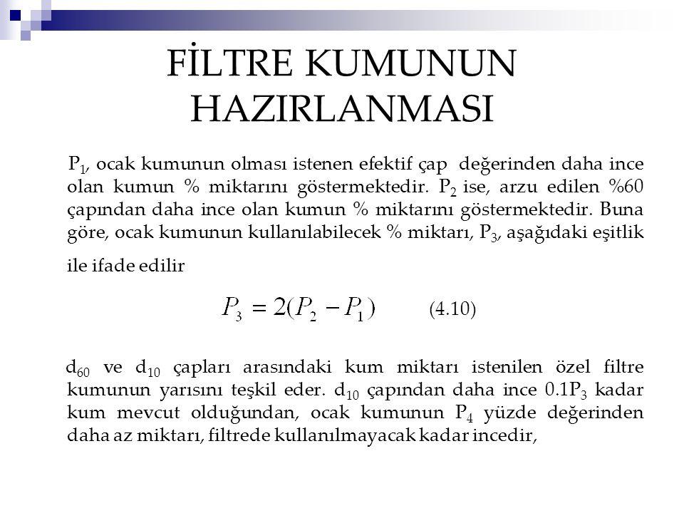 FİLTRE KUMUNUN HAZIRLANMASI P 1, ocak kumunun olması istenen efektif çap değerinden daha ince olan kumun % miktarını göstermektedir.
