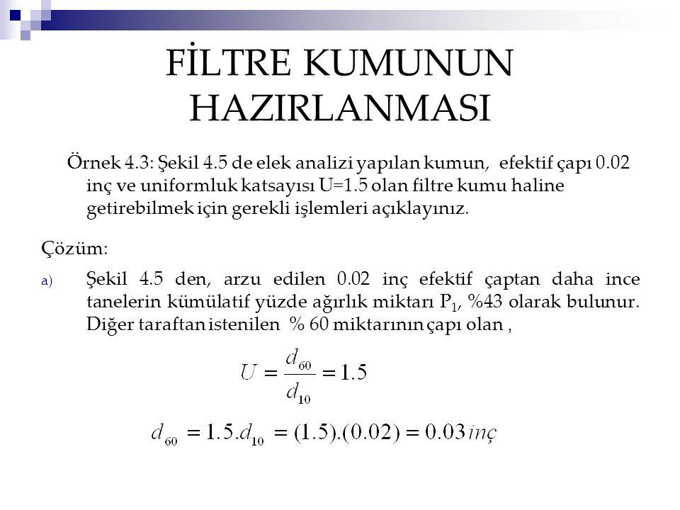 FİLTRE KUMUNUN HAZIRLANMASI Örnek 4.3: Şekil 4.5 de elek analizi yapılan kumun, efektif çapı 0.02 inç ve uniformluk katsayısı U=1.5 olan filtre kumu haline getirebilmek için gerekli işlemleri açıklayınız.