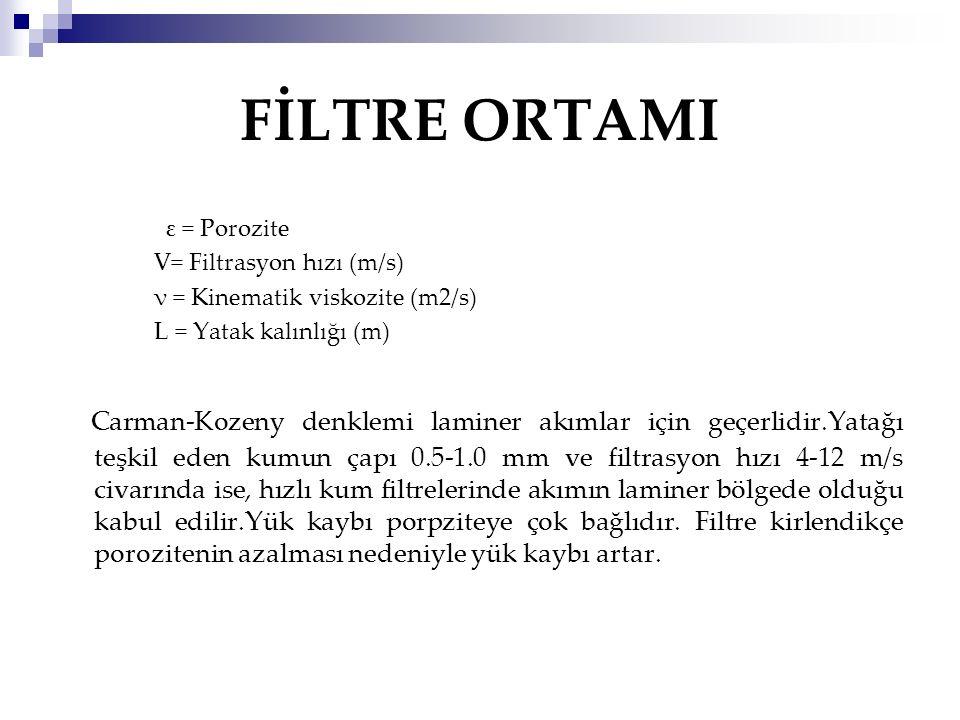 FİLTRE ORTAMI ε = Porozite V= Filtrasyon hızı (m/s) ν = Kinematik viskozite (m2/s) L = Yatak kalınlığı (m) Carman-Kozeny denklemi laminer akımlar için