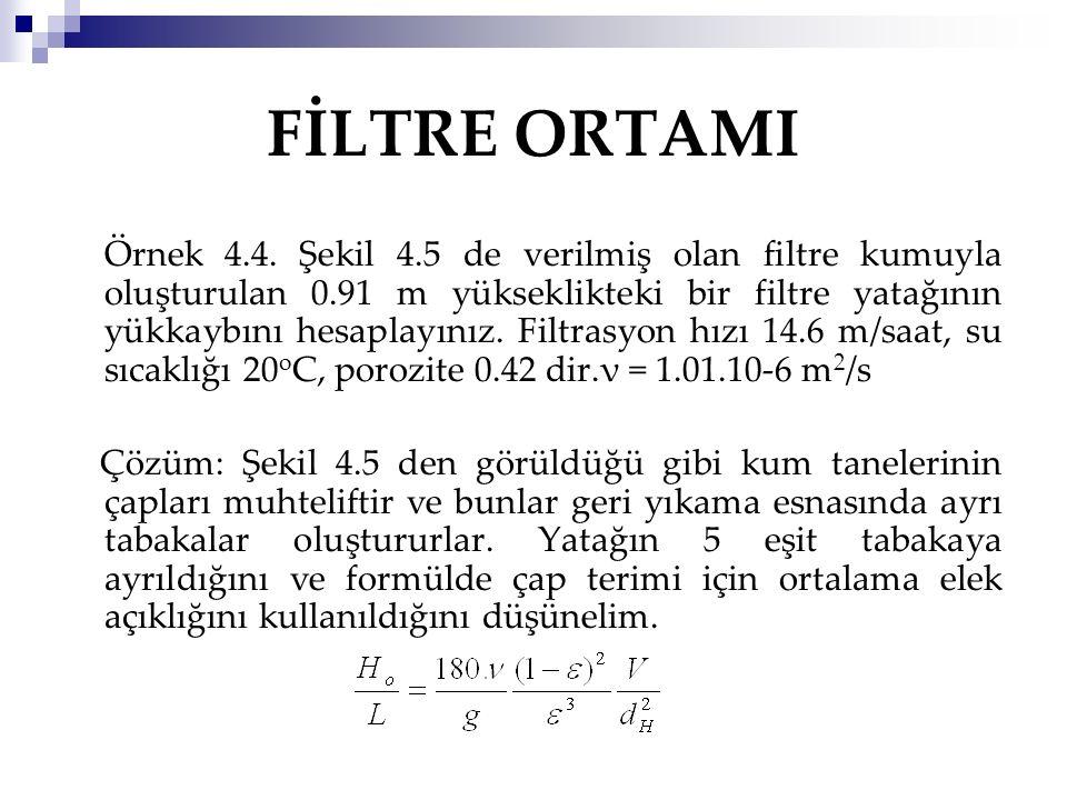 FİLTRE ORTAMI Örnek 4.4. Şekil 4.5 de verilmiş olan filtre kumuyla oluşturulan 0.91 m yükseklikteki bir filtre yatağının yükkaybını hesaplayınız. Filt