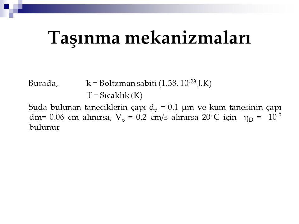 Taşınma mekanizmaları Burada, k = Boltzman sabiti (1.38. 10 -23 J.K) T = Sıcaklık (K) Suda bulunan taneciklerin çapı d p = 0.1 μm ve kum tanesinin çap