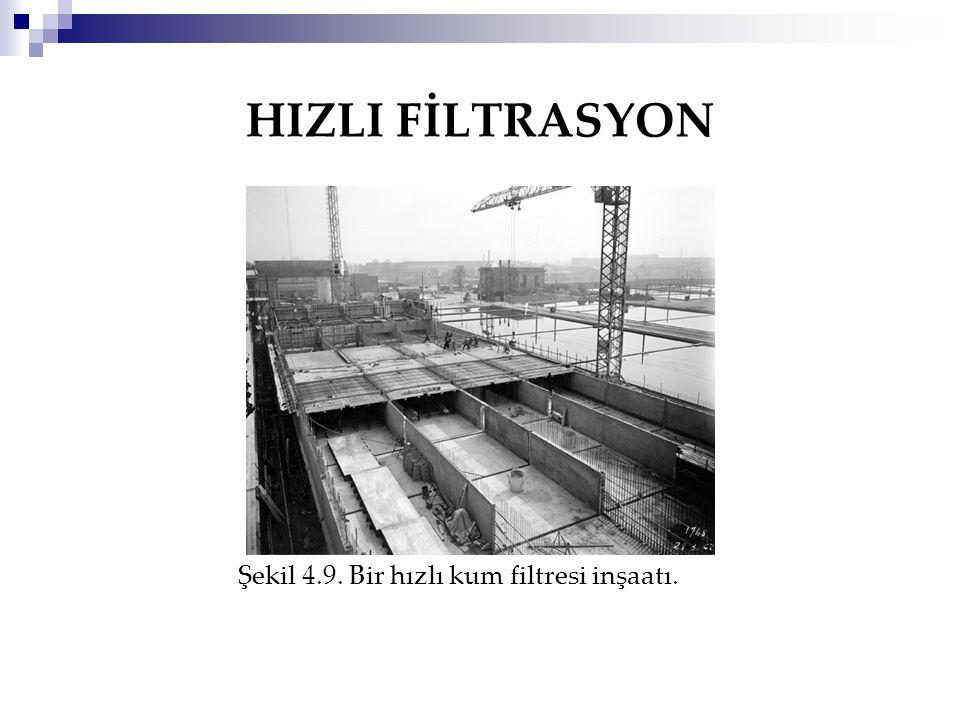 HIZLI FİLTRASYON Şekil 4.9. Bir hızlı kum filtresi inşaatı.