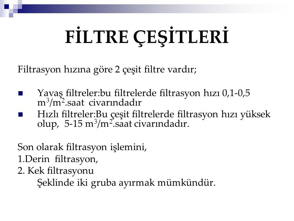 FİLTRE MALZEMELERİ Şekil 4.10 da 4.