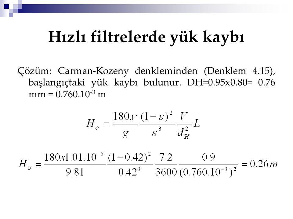 Hızlı filtrelerde yük kaybı Çözüm: Carman-Kozeny denkleminden (Denklem 4.15), başlangıçtaki yük kaybı bulunur. DH=0.95x0.80= 0.76 mm = 0.760.10 -3 m