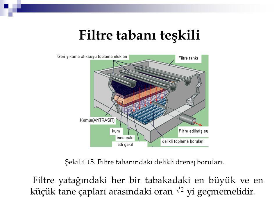 Filtre tabanı teşkili Şekil 4.15. Filtre tabanındaki delikli drenaj boruları. Filtre yatağındaki her bir tabakadaki en büyük ve en küçük tane çapları