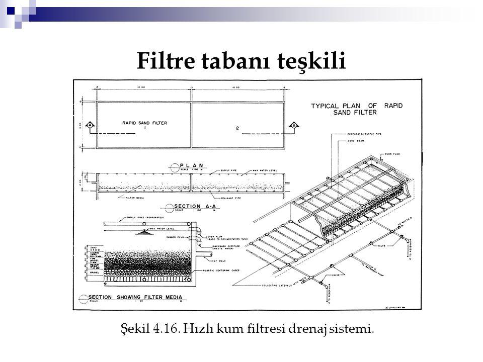 Filtre tabanı teşkili Şekil 4.16. Hızlı kum filtresi drenaj sistemi.