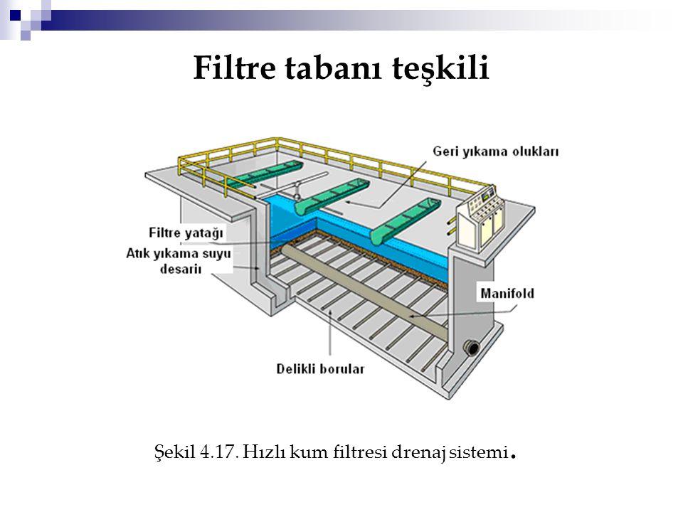 Filtre tabanı teşkili Şekil 4.17. Hızlı kum filtresi drenaj sistemi.