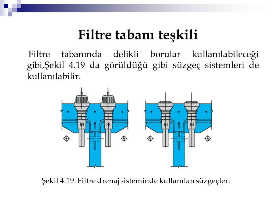 Filtre tabanı teşkili Filtre tabanında delikli borular kullanılabileceği gibi,Şekil 4.19 da görüldüğü gibi süzgeç sistemleri de kullanılabilir. Şekil