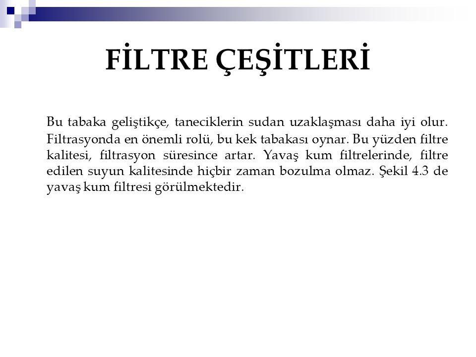 HİDROLİK ÇAPIN BULUNMASI Tablo 4.2.