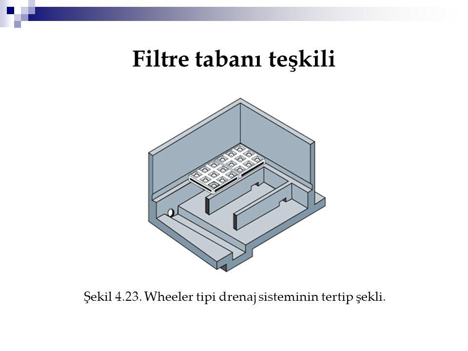 Filtre tabanı teşkili Şekil 4.23. Wheeler tipi drenaj sisteminin tertip şekli.