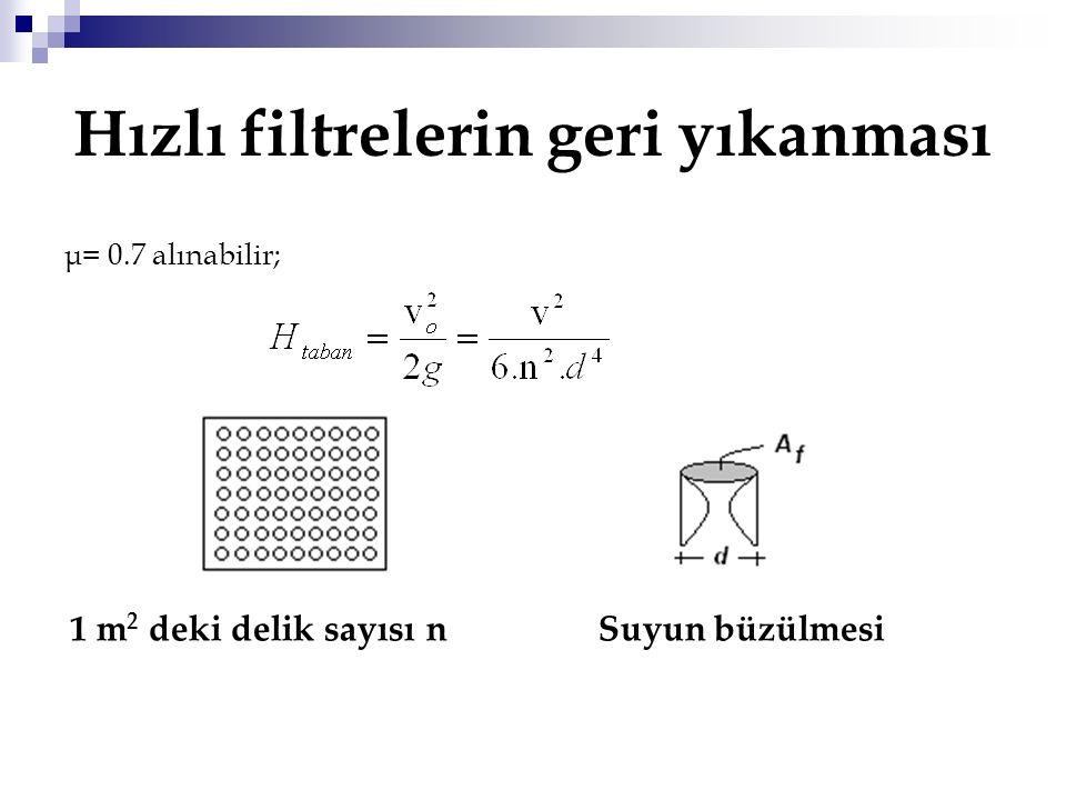 Hızlı filtrelerin geri yıkanması μ= 0.7 alınabilir; 1 m 2 deki delik sayısı n Suyun büzülmesi