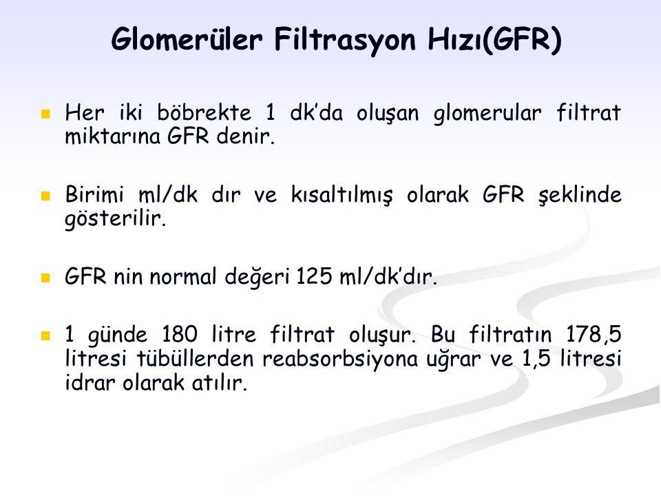 Glomerüler Filtrasyon Hızı(GFR) Her iki böbrekte 1 dk'da oluşan glomerular filtrat miktarına GFR denir. Birimi ml/dk dır ve kısaltılmış olarak GFR şek