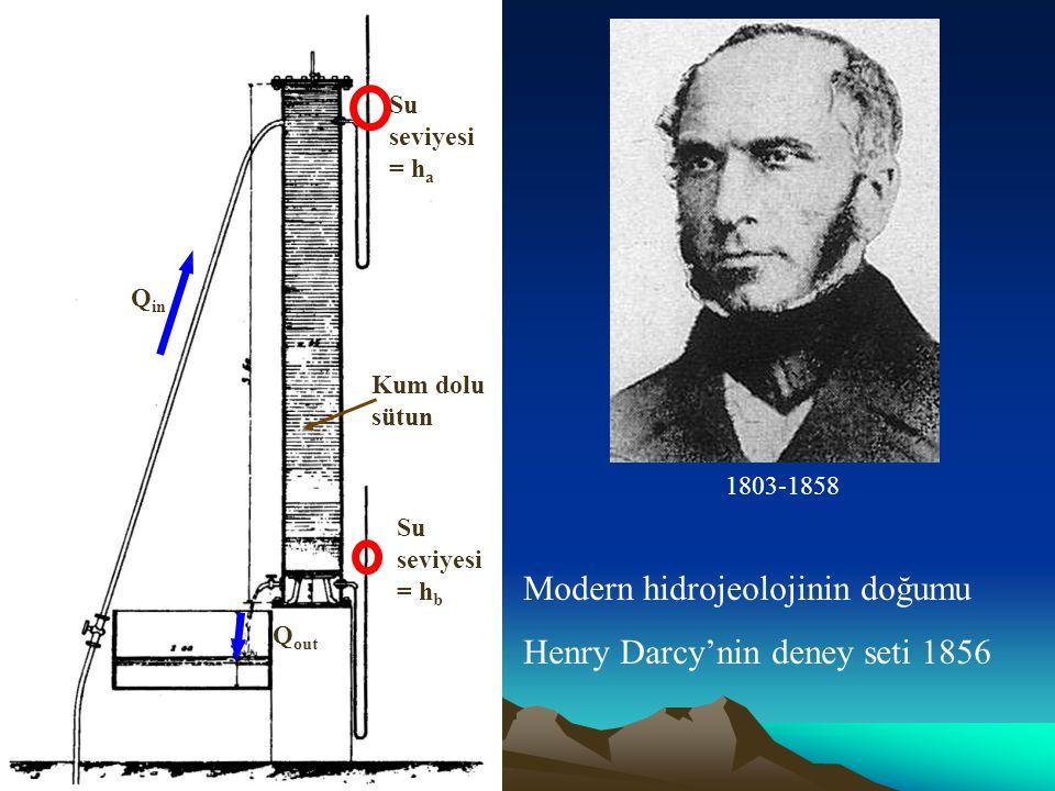 Kum dolu sütun Su seviyesi = h a Su seviyesi = h b Q in Q out Modern hidrojeolojinin doğumu Henry Darcy'nin deney seti 1856 1803-1858