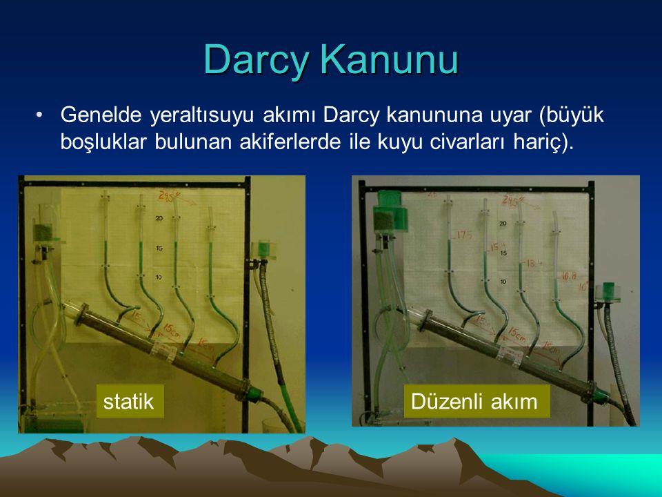 Darcy Kanunu Genelde yeraltısuyu akımı Darcy kanununa uyar (büyük boşluklar bulunan akiferlerde ile kuyu civarları hariç).