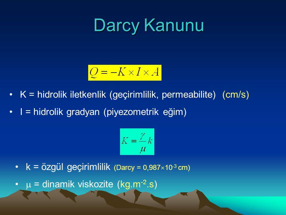 Darcy Kanunu K = hidrolik iletkenlik (geçirimlilik, permeabilite) (cm/s) I = hidrolik gradyan (piyezometrik eğim) k = özgül geçirimlilik (Darcy = 0,987  10 -3 cm)  = dinamik viskozite (kg.m -2.s)