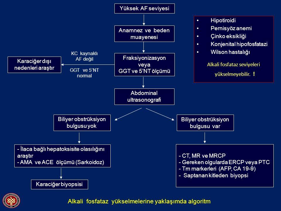 Yüksek AF seviyesi Anamnez ve beden muayenesi Fraksiyonizasyon veya GGT ve 5'NT ölçümü Biliyer obstrüksiyon bulgusu yok KC kaynaklı AF değil GGT ve 5'NT normal Karaciğer dışı nedenleri araştır - CT, MR ve MRCP - Gereken olgularda ERCP veya PTC - Tm markerleri (AFP, CA 19-9) - Saptanan kitleden biyopsi Abdominal ultrasonografi Biliyer obstrüksiyon bulgusu var - İlaca bağlı hepatoksisite olasılığını araştır - AMA ve ACE ölçümü (Sarkoidoz) Karaciğer biyopsisi Alkali fosfataz yükselmelerine yaklaşımda algoritm Hipotiroidi Pernisyöz anemi Çinko eksikliği Konjenital hipofosfatazi Wilson hastalığı Alkali fosfataz seviyeleri yükselmeyebilir.