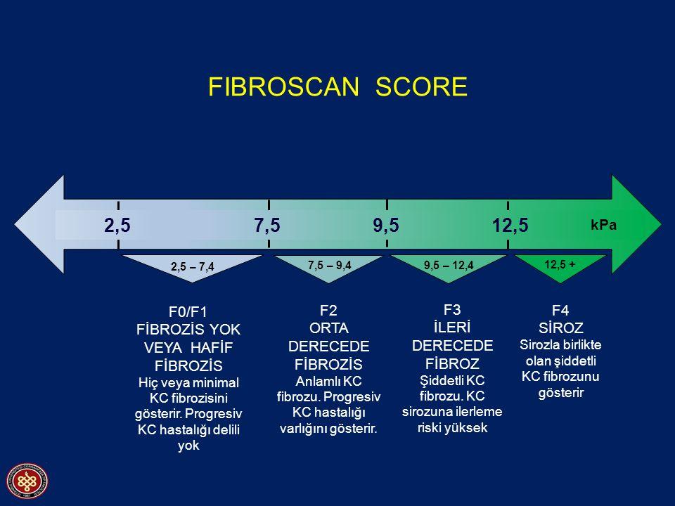 2,5 7,5 9,5 12,5 7,5 – 9,4 2,5 – 7,4 9,5 – 12,4 12,5 + FIBROSCAN SCORE F0/F1 FİBROZİS YOK VEYA HAFİF FİBROZİS Hiç veya minimal KC fibrozisini gösterir