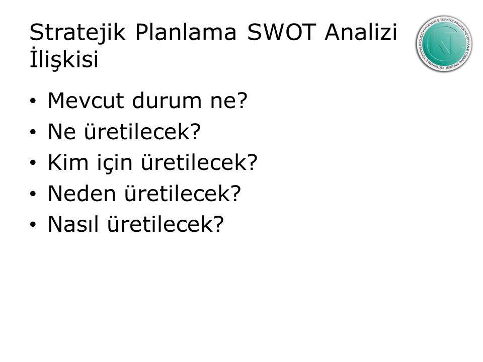 Stratejik Planlama SWOT Analizi İlişkisi Mevcut durum ne? Ne üretilecek? Kim için üretilecek? Neden üretilecek? Nasıl üretilecek?