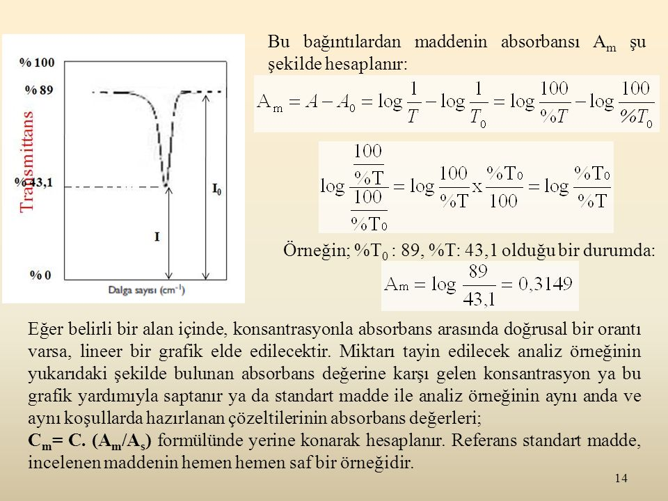 14 Bu bağıntılardan maddenin absorbansı A m şu şekilde hesaplanır: Örneğin; %T 0 : 89, %T: 43,1 olduğu bir durumda: Eğer belirli bir alan içinde, kons