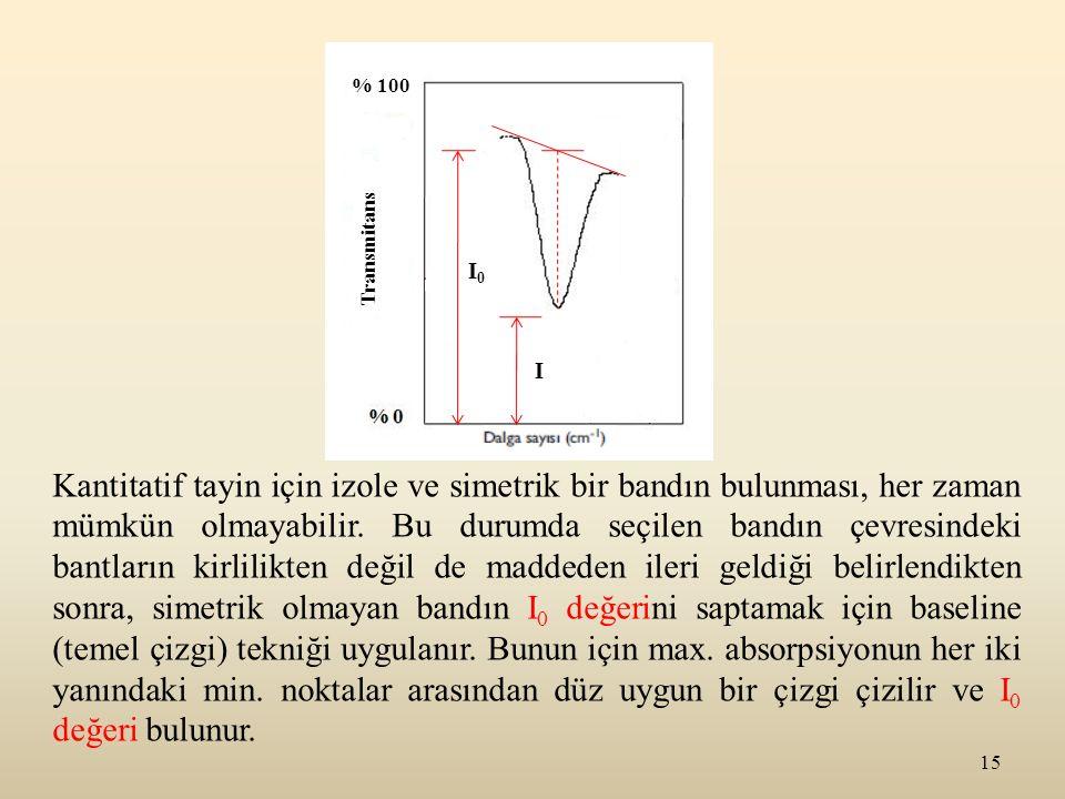 15 I0I0 I % 100 Transmitans Kantitatif tayin için izole ve simetrik bir bandın bulunması, her zaman mümkün olmayabilir. Bu durumda seçilen bandın çevr