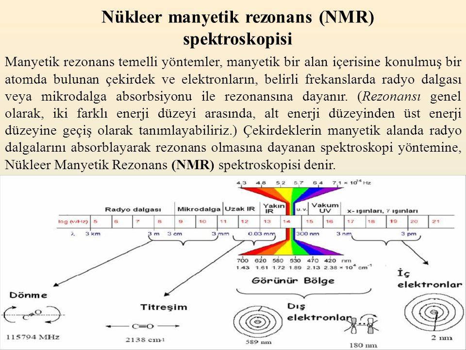 17 Nükleer manyetik rezonans (NMR) spektroskopisi Manyetik rezonans temelli yöntemler, manyetik bir alan içerisine konulmuş bir atomda bulunan çekirde