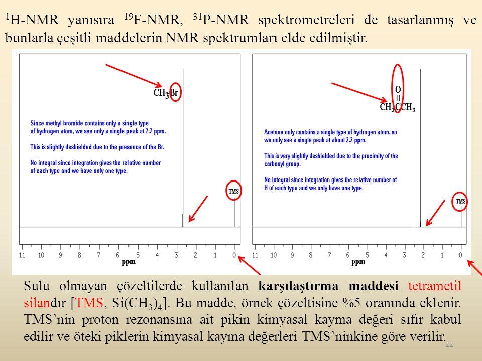 22 1 H-NMR yanısıra 19 F-NMR, 31 P-NMR spektrometreleri de tasarlanmış ve bunlarla çeşitli maddelerin NMR spektrumları elde edilmiştir. Sulu olmayan ç