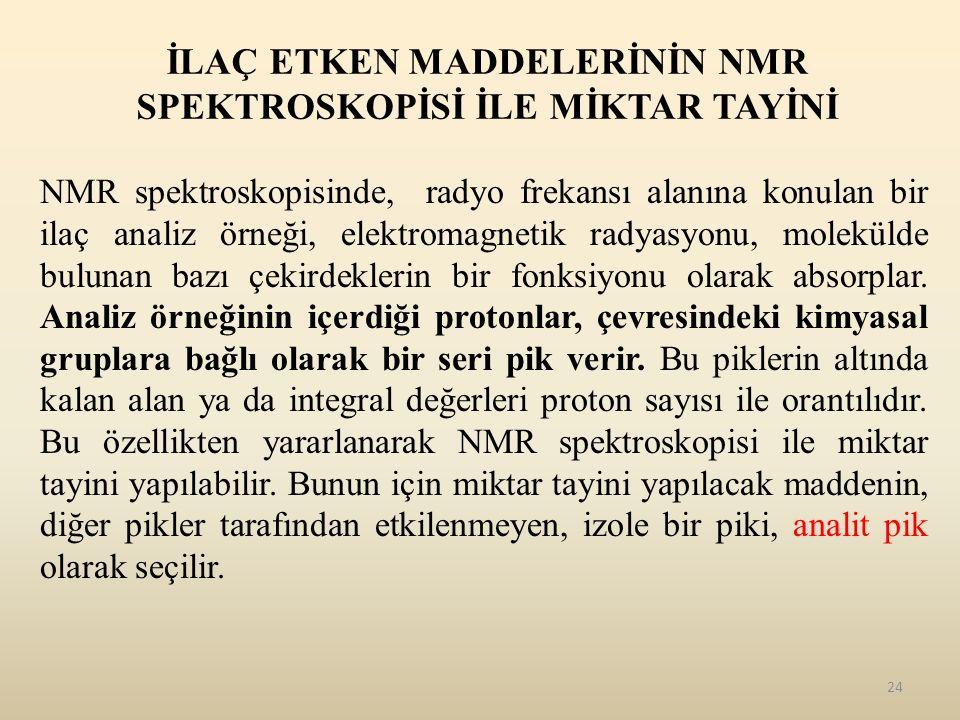 NMR spektroskopisinde, radyo frekansı alanına konulan bir ilaç analiz örneği, elektromagnetik radyasyonu, molekülde bulunan bazı çekirdeklerin bir fon