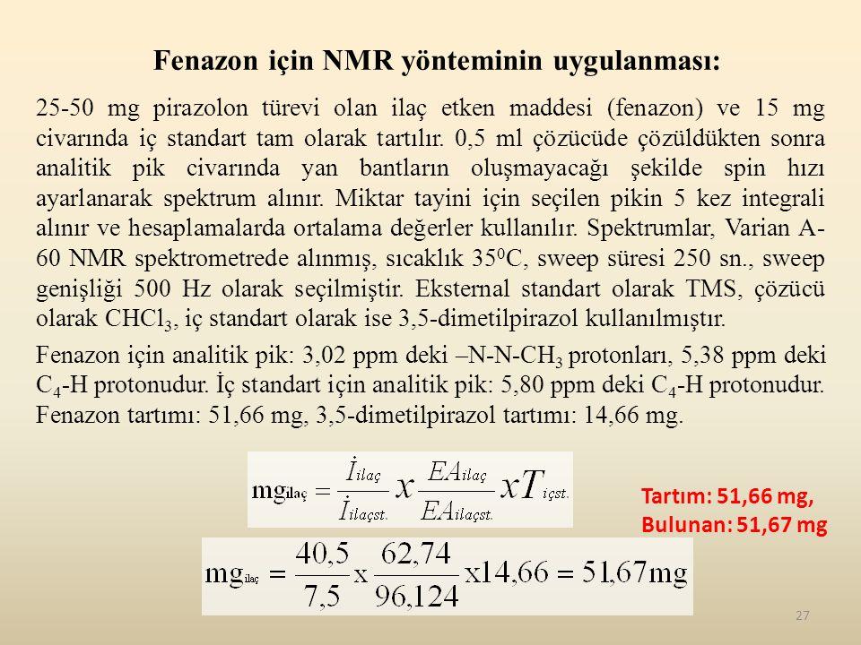 Fenazon için NMR yönteminin uygulanması: 25-50 mg pirazolon türevi olan ilaç etken maddesi (fenazon) ve 15 mg civarında iç standart tam olarak tartılı