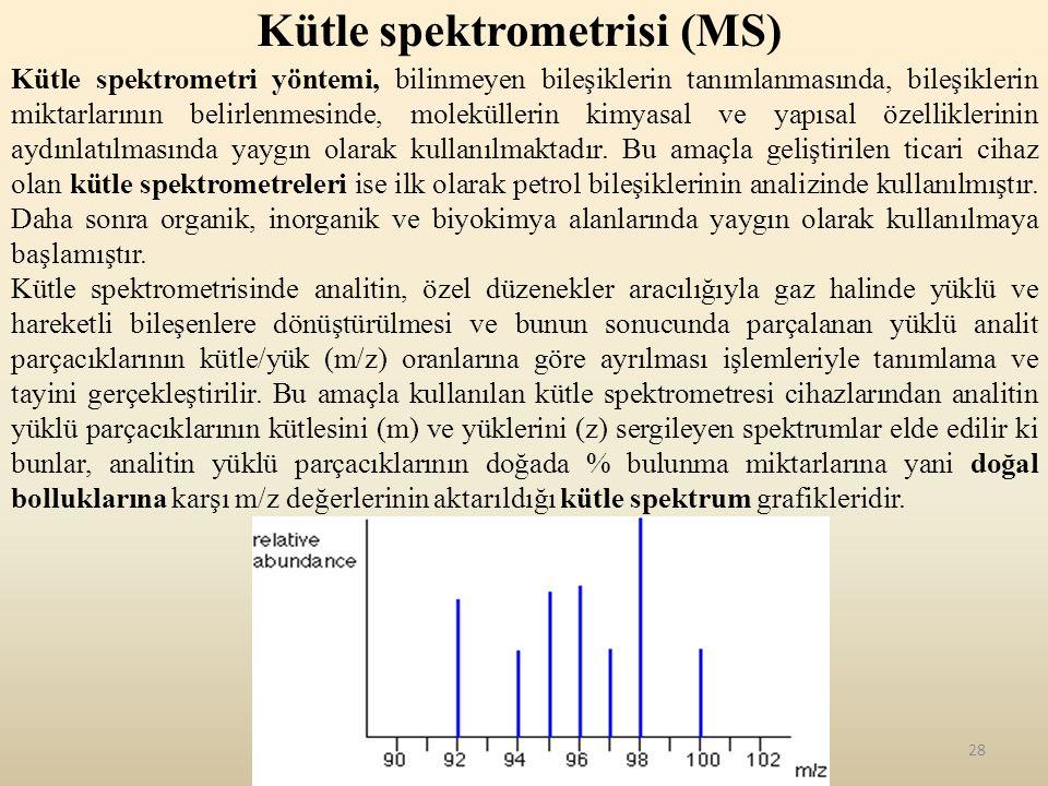 28 Kütle spektrometrisi (MS) Kütle spektrometri yöntemi, bilinmeyen bileşiklerin tanımlanmasında, bileşiklerin miktarlarının belirlenmesinde, moleküll