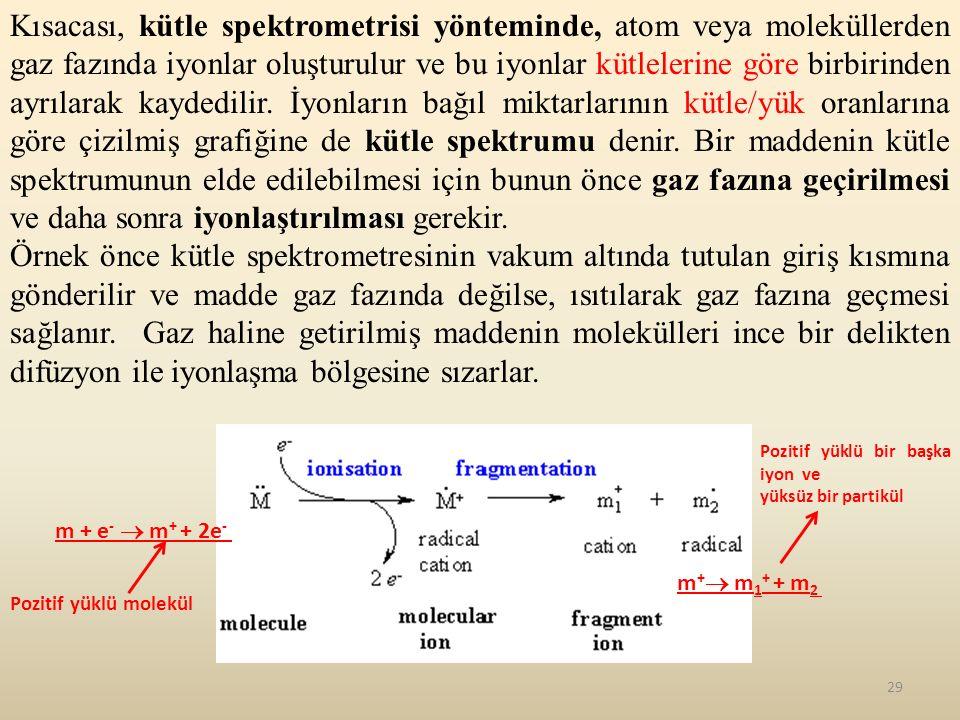 29 Kısacası, kütle spektrometrisi yönteminde, atom veya moleküllerden gaz fazında iyonlar oluşturulur ve bu iyonlar kütlelerine göre birbirinden ayrıl