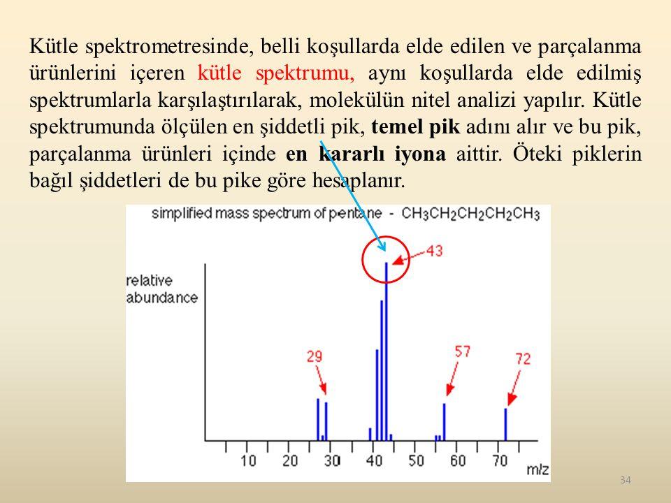 34 Kütle spektrometresinde, belli koşullarda elde edilen ve parçalanma ürünlerini içeren kütle spektrumu, aynı koşullarda elde edilmiş spektrumlarla k