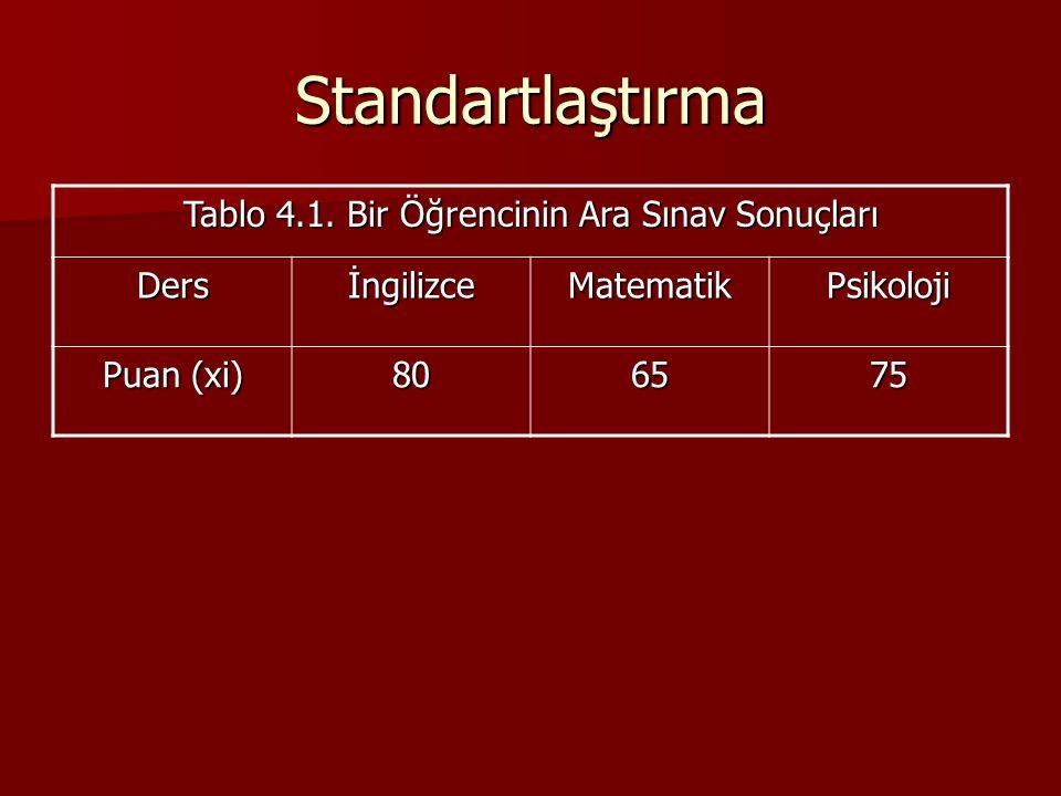 Standartlaştırma Tablo 4.1. Bir Öğrencinin Ara Sınav Sonuçları DersİngilizceMatematikPsikoloji Puan (xi) 806575