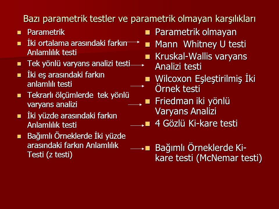 Bazı parametrik testler ve parametrik olmayan karşılıkları Parametrik Parametrik İki ortalama arasındaki farkın Anlamlılık testi İki ortalama arasında