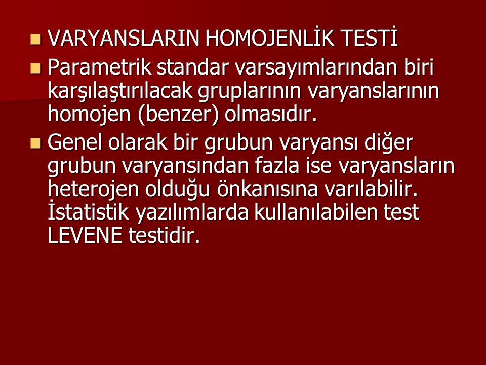 VARYANSLARIN HOMOJENLİK TESTİ VARYANSLARIN HOMOJENLİK TESTİ Parametrik standar varsayımlarından biri karşılaştırılacak gruplarının varyanslarının homo
