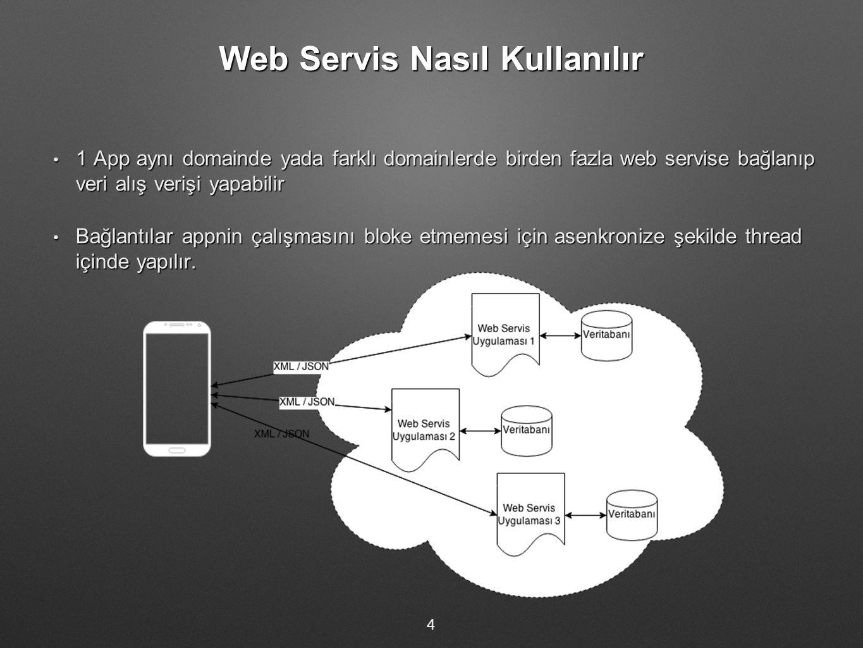 Web Servis Nasıl Kullanılır 1 App aynı domainde yada farklı domainlerde birden fazla web servise bağlanıp veri alış verişi yapabilir 1 App aynı domainde yada farklı domainlerde birden fazla web servise bağlanıp veri alış verişi yapabilir Bağlantılar appnin çalışmasını bloke etmemesi için asenkronize şekilde thread içinde yapılır.