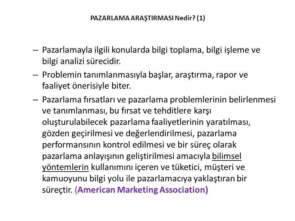 PAZARLAMA ARAŞTIRMASI Nedir? (1) – Pazarlamayla ilgili konularda bilgi toplama, bilgi işleme ve bilgi analizi sürecidir. – Problemin tanımlanmasıyla b