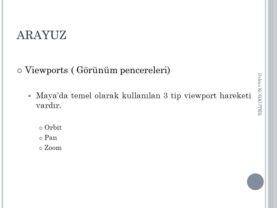 ARAYUZ Viewports ( Görünüm pencereleri) Maya'da temel olarak kullanılan 3 tip viewport hareketi vardır. Orbit Pan Zoom Belma KORKUTER
