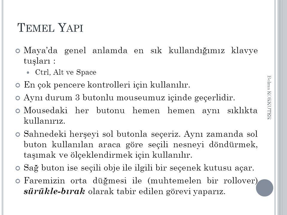 T EMEL Y API Maya'da genel anlamda en sık kullandığımız klavye tuşları : Ctrl, Alt ve Space En çok pencere kontrolleri için kullanılır. Aynı durum 3 b