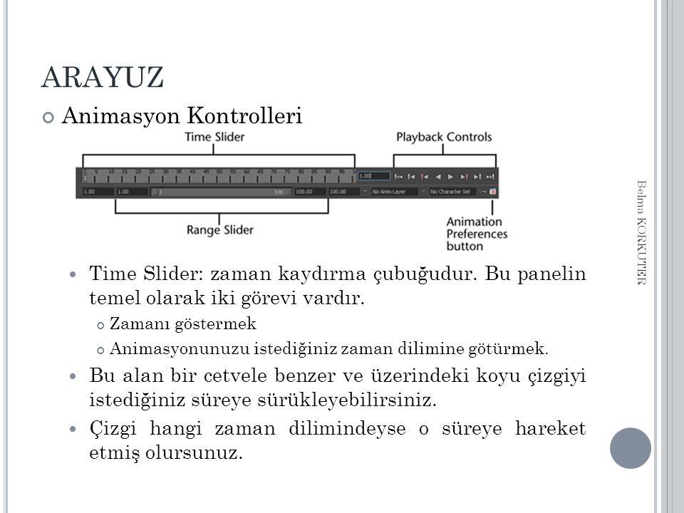 ARAYUZ Animasyon Kontrolleri Time Slider: zaman kaydırma çubuğudur. Bu panelin temel olarak iki görevi vardır. Zamanı göstermek Animasyonunuzu istediğ