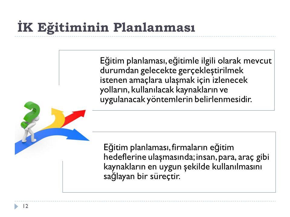 İK Eğitiminin Planlanması E ğ itim planlaması, e ğ itimle ilgili olarak mevcut durumdan gelecekte gerçekleştirilmek istenen amaçlara ulaşmak için izlenecek yolların, kullanılacak kaynakların ve uygulanacak yöntemlerin belirlenmesidir.