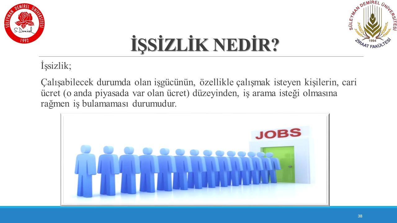 38 İŞSİZLİK NEDİR? İşsizlik; Çalışabilecek durumda olan işgücünün, özellikle çalışmak isteyen kişilerin, cari ücret (o anda piyasada var olan ücret) d