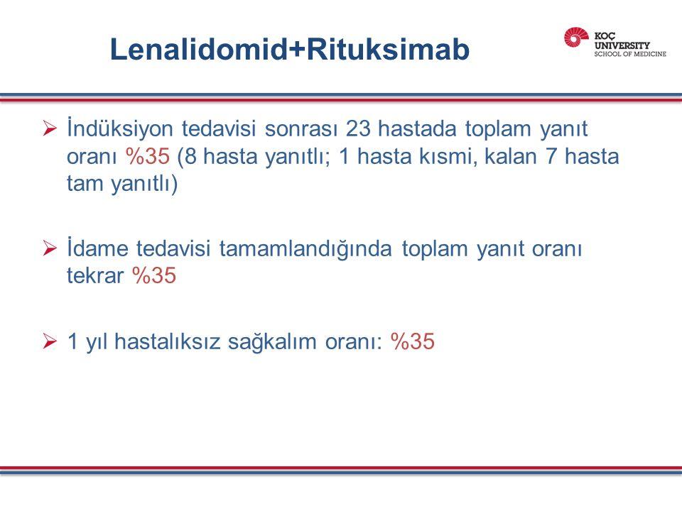 Lenalidomid+Rituksimab  İndüksiyon tedavisi sonrası 23 hastada toplam yanıt oranı %35 (8 hasta yanıtlı; 1 hasta kısmi, kalan 7 hasta tam yanıtlı)  İdame tedavisi tamamlandığında toplam yanıt oranı tekrar %35  1 yıl hastalıksız sağkalım oranı: %35