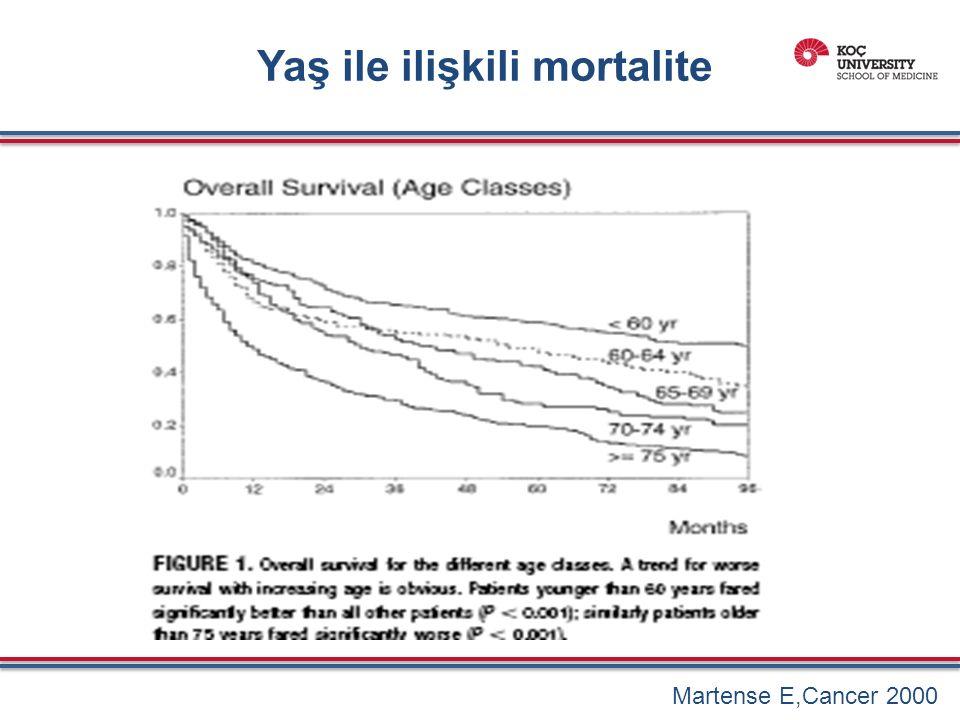 Yaş ile ilişkili mortalite Martense E,Cancer 2000