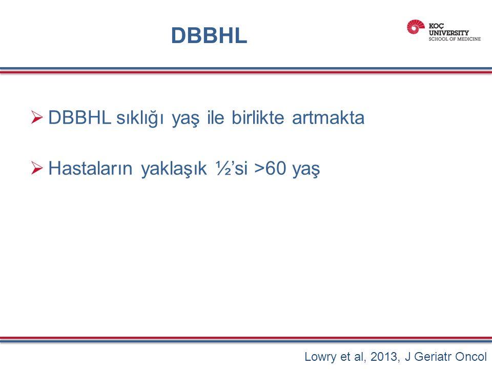 Bendamustin+Rituksimab  Vacirca ve ark, yaptıkları çok merkezli, faz 2 çalışmada nüks/dirençli DBBHL tanılı 59 Hasta  bendamustin (120 mg/m 2 1.