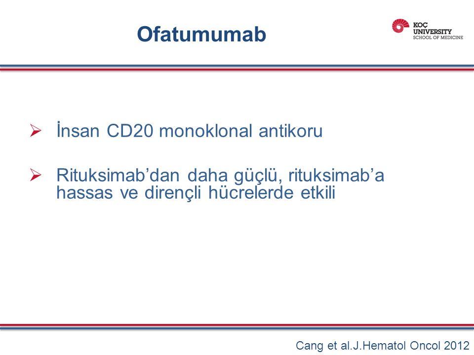 Ofatumumab  İnsan CD20 monoklonal antikoru  Rituksimab'dan daha güçlü, rituksimab'a hassas ve dirençli hücrelerde etkili Cang et al.J.Hematol Oncol 2012
