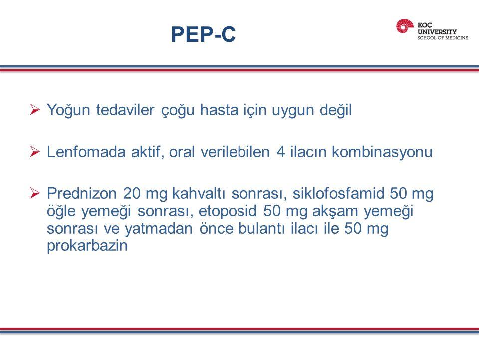 PEP-C  Yoğun tedaviler çoğu hasta için uygun değil  Lenfomada aktif, oral verilebilen 4 ilacın kombinasyonu  Prednizon 20 mg kahvaltı sonrası, siklofosfamid 50 mg öğle yemeği sonrası, etoposid 50 mg akşam yemeği sonrası ve yatmadan önce bulantı ilacı ile 50 mg prokarbazin