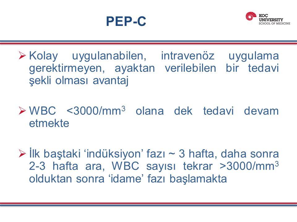PEP-C  Kolay uygulanabilen, intravenöz uygulama gerektirmeyen, ayaktan verilebilen bir tedavi şekli olması avantaj  WBC <3000/mm 3 olana dek tedavi devam etmekte  İlk baştaki 'indüksiyon' fazı ~ 3 hafta, daha sonra 2-3 hafta ara, WBC sayısı tekrar >3000/mm 3 olduktan sonra 'idame' fazı başlamakta